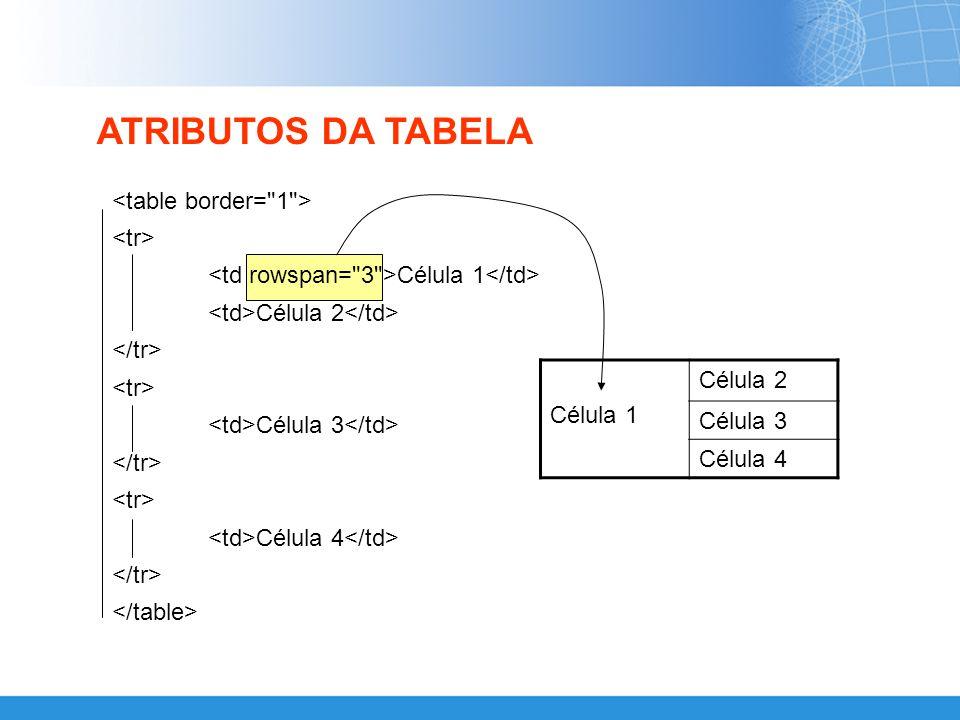 ATRIBUTOS DA TABELA <table border= 1 > <tr>