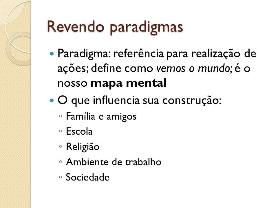 Revendo paradigmas Paradigma: referência para realização de ações; define como vemos o mundo; é o nosso mapa mental.