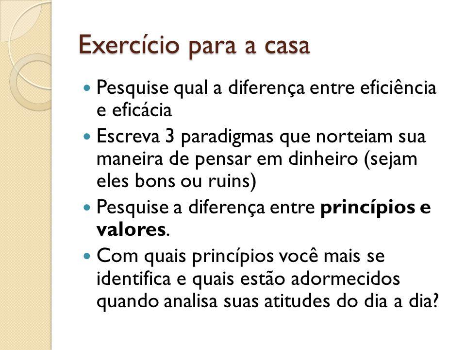 Exercício para a casa Pesquise qual a diferença entre eficiência e eficácia.