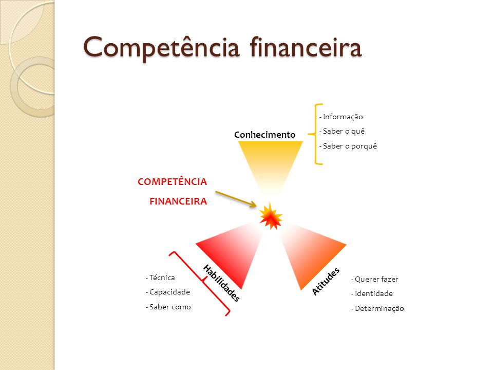 Competência financeira