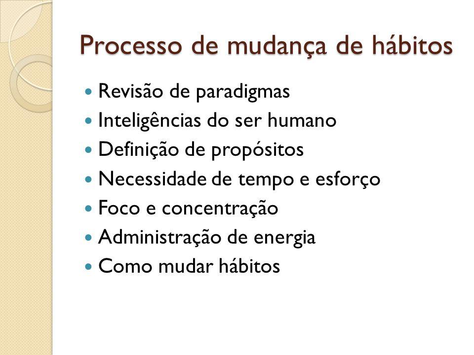 Processo de mudança de hábitos