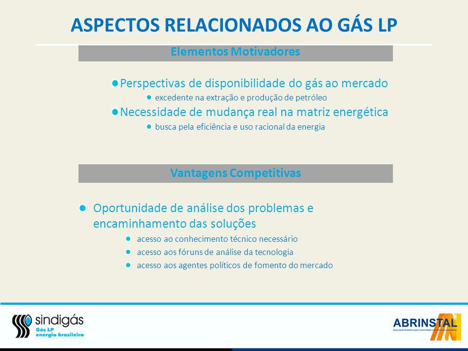 ASPECTOS RELACIONADOS AO GÁS LP
