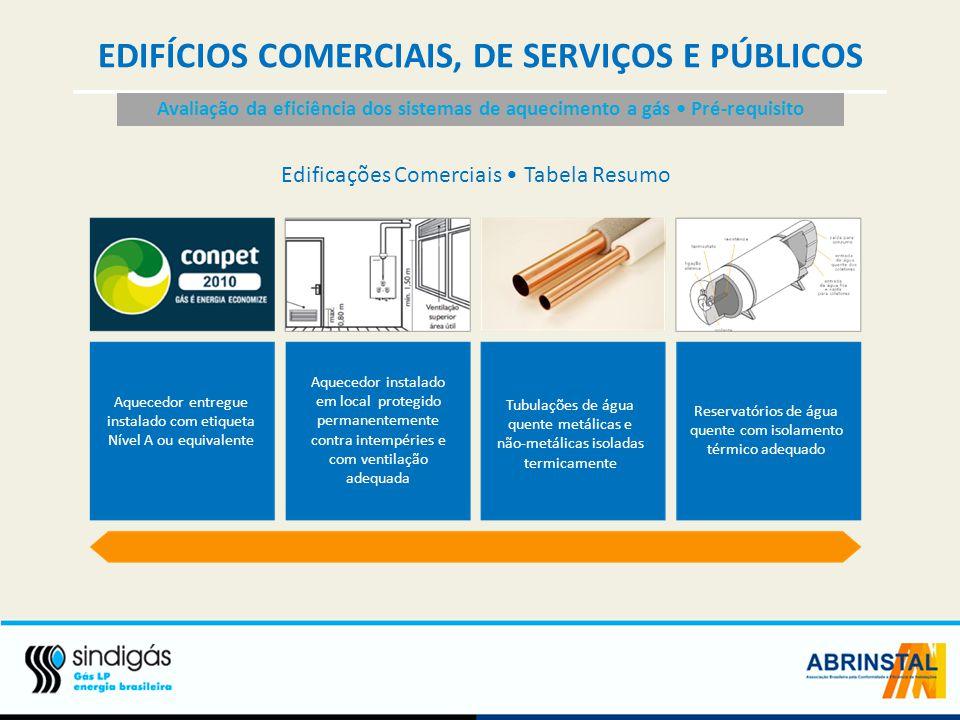 EDIFÍCIOS COMERCIAIS, DE SERVIÇOS E PÚBLICOS