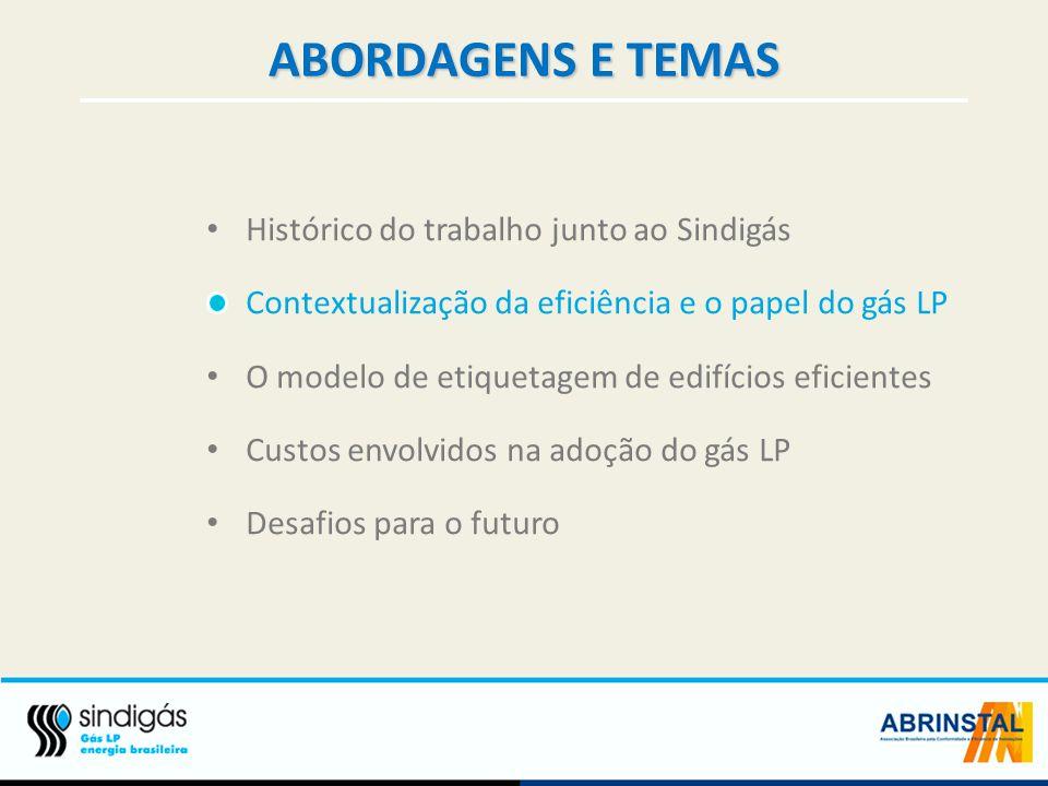 ABORDAGENS E TEMAS Histórico do trabalho junto ao Sindigás