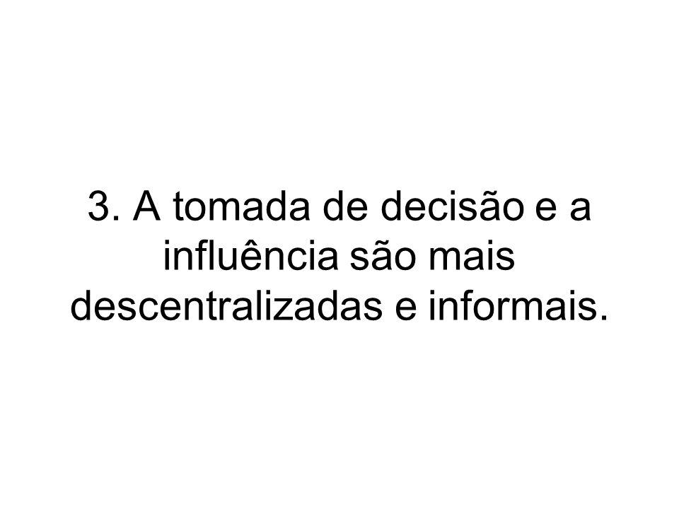 3. A tomada de decisão e a influência são mais descentralizadas e informais.