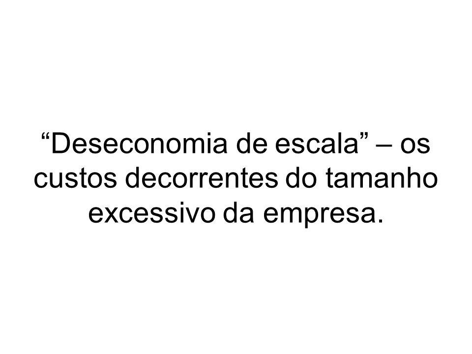 Deseconomia de escala – os custos decorrentes do tamanho excessivo da empresa.