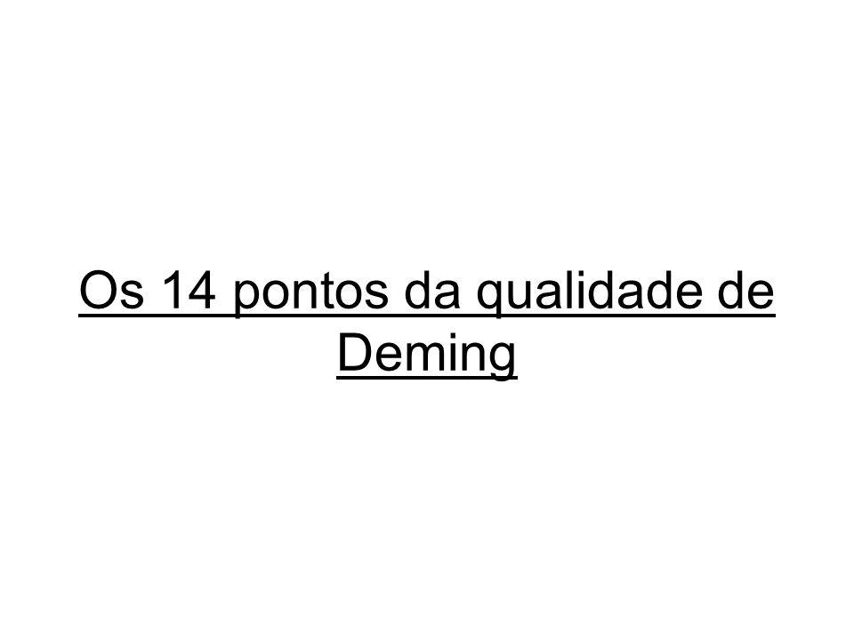 Os 14 pontos da qualidade de Deming