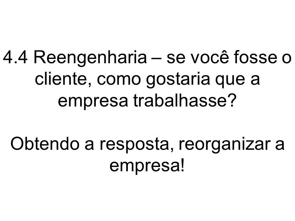 4.4 Reengenharia – se você fosse o cliente, como gostaria que a empresa trabalhasse.