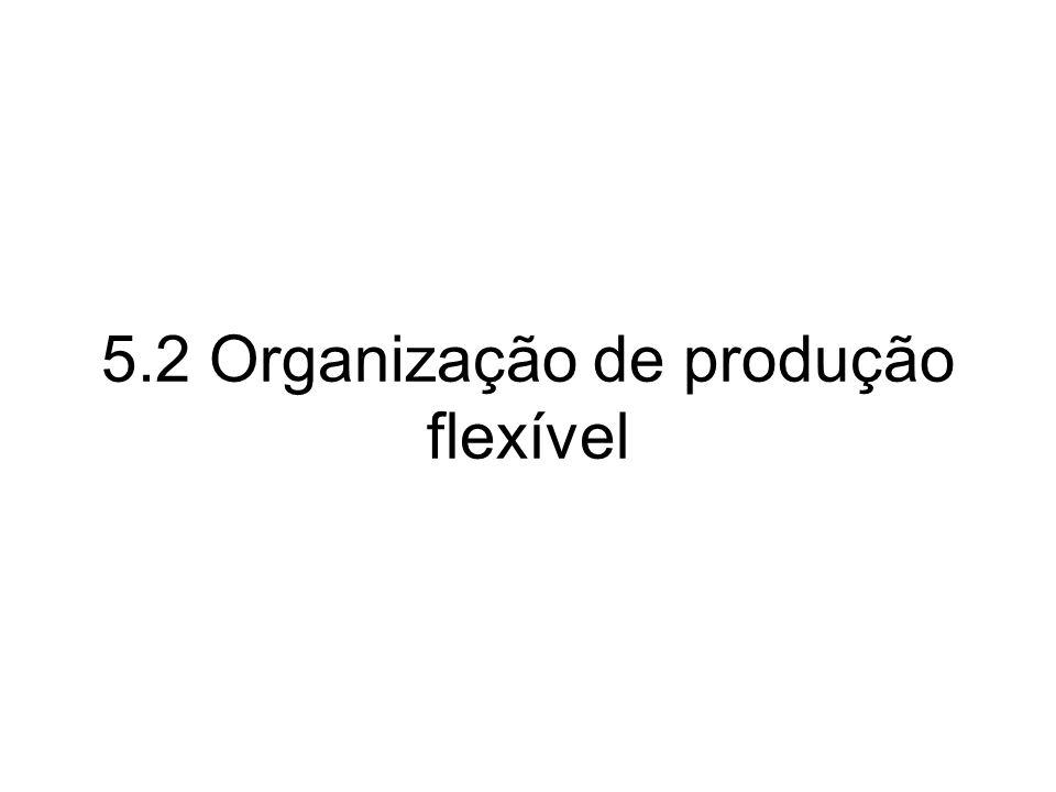 5.2 Organização de produção flexível