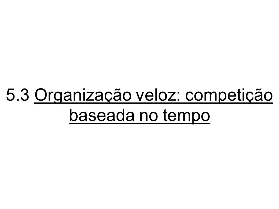 5.3 Organização veloz: competição baseada no tempo