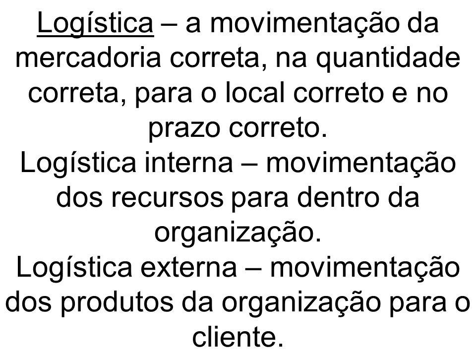 Logística – a movimentação da mercadoria correta, na quantidade correta, para o local correto e no prazo correto.