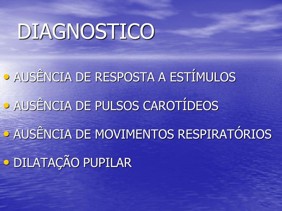 DIAGNOSTICO AUSÊNCIA DE RESPOSTA A ESTÍMULOS