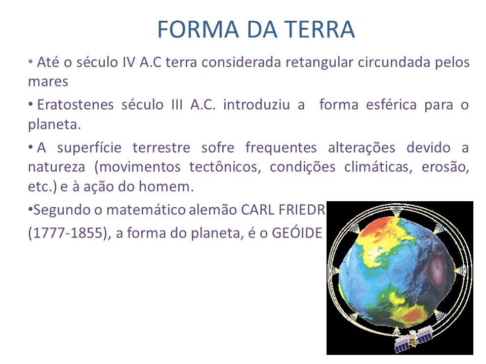 FORMA DA TERRA Até o século IV A.C terra considerada retangular circundada pelos mares.