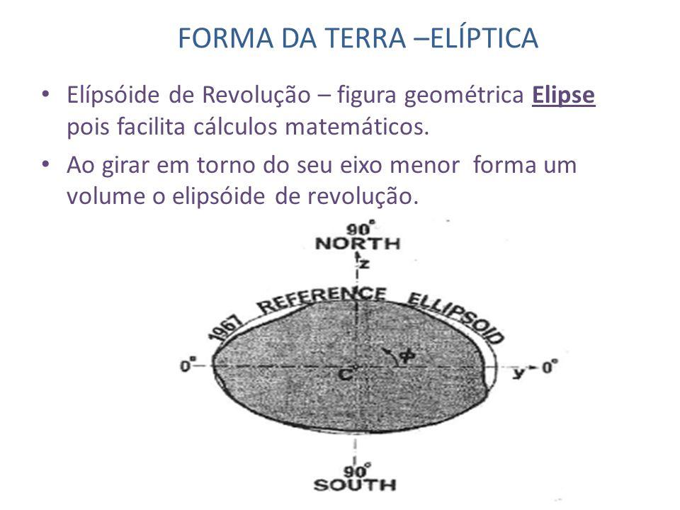 FORMA DA TERRA –ELÍPTICA