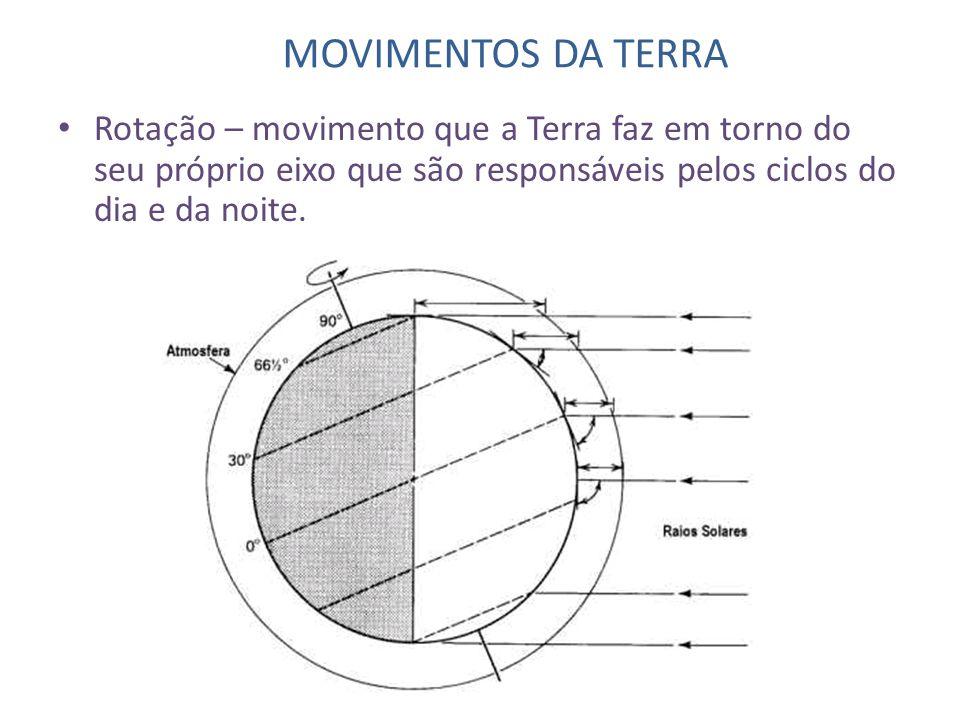 MOVIMENTOS DA TERRA Rotação – movimento que a Terra faz em torno do seu próprio eixo que são responsáveis pelos ciclos do dia e da noite.