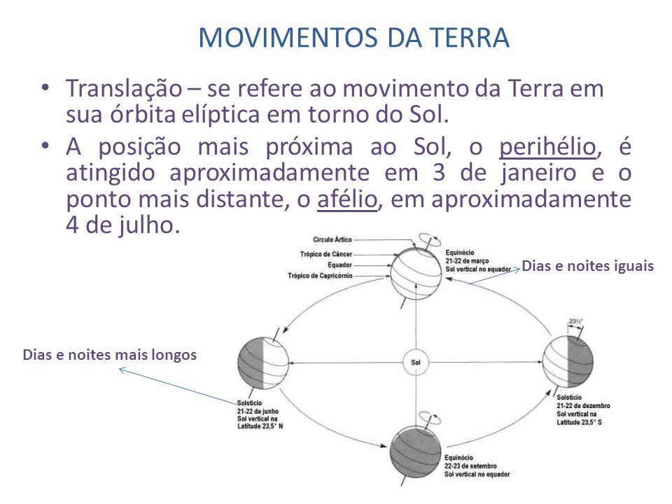MOVIMENTOS DA TERRA Translação – se refere ao movimento da Terra em sua órbita elíptica em torno do Sol.