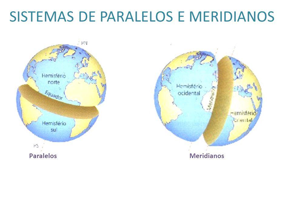 SISTEMAS DE PARALELOS E MERIDIANOS