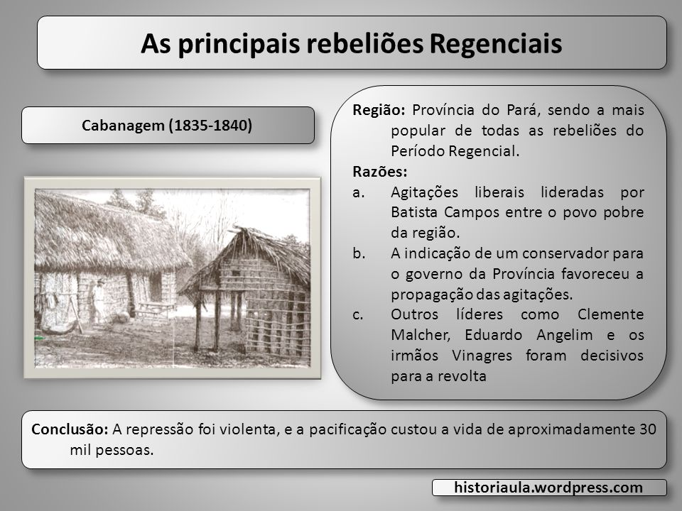 As principais rebeliões Regenciais