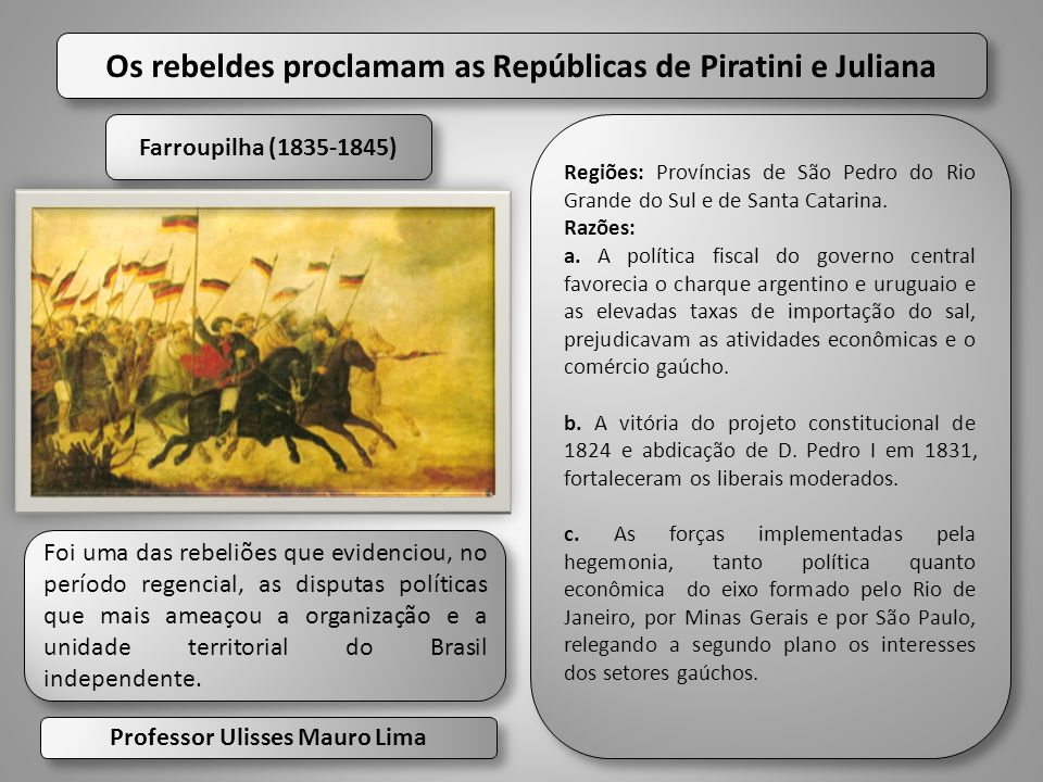 Os rebeldes proclamam as Repúblicas de Piratini e Juliana