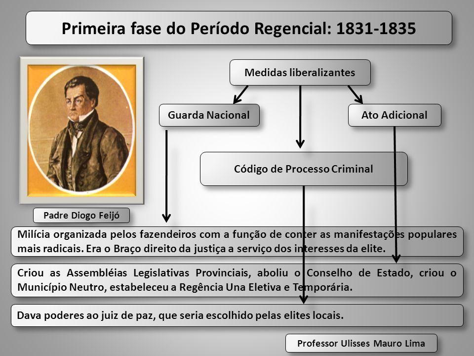 Primeira fase do Período Regencial: 1831-1835