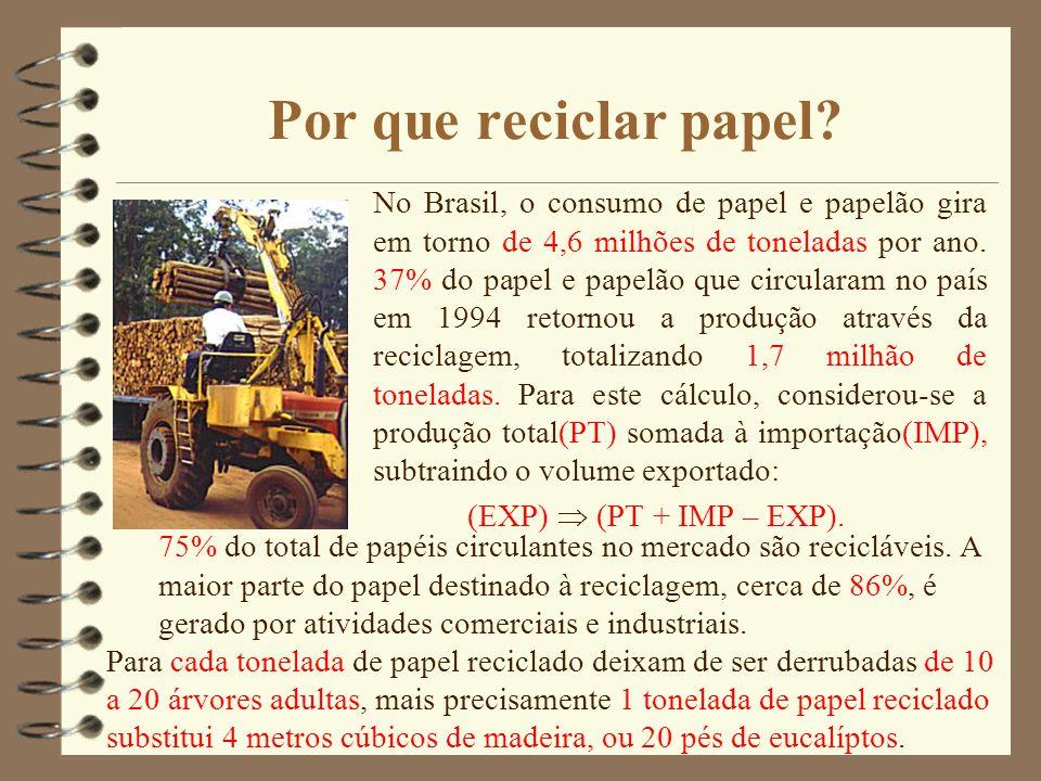 Por que reciclar papel
