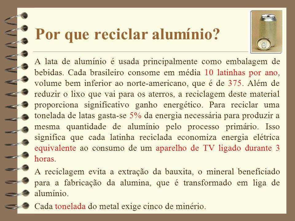 Por que reciclar alumínio