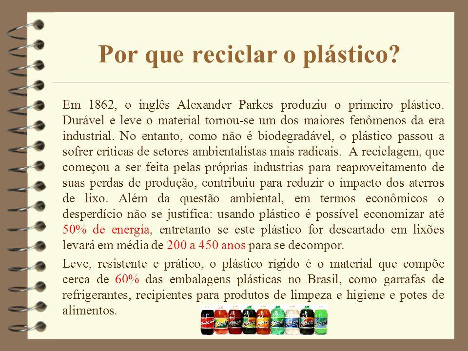 Por que reciclar o plástico