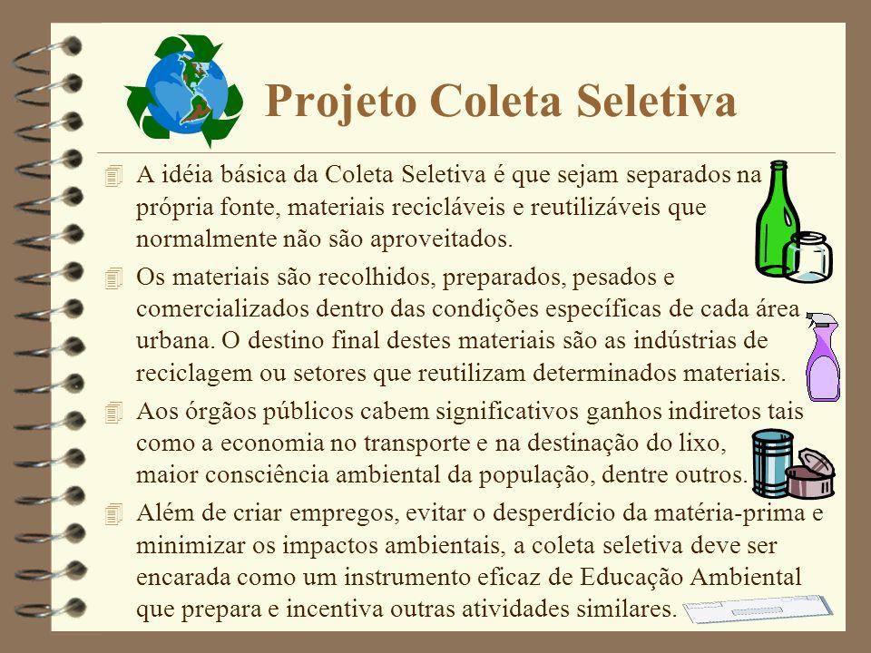 Projeto Coleta Seletiva