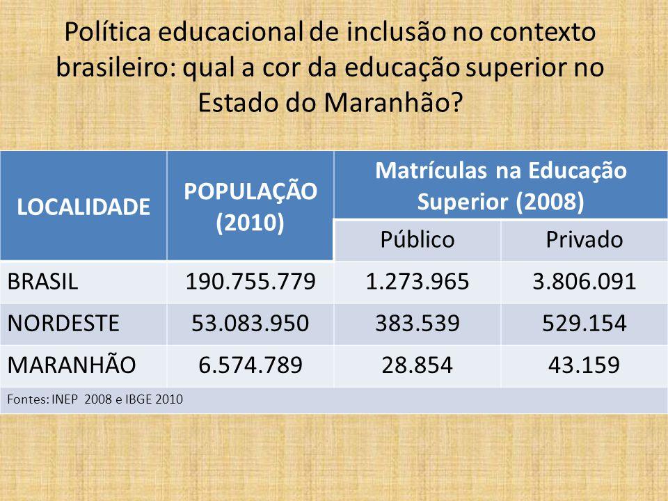 Matrículas na Educação Superior (2008)