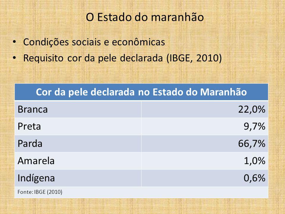Cor da pele declarada no Estado do Maranhão