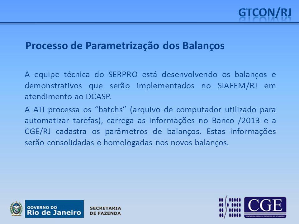 GTCON/RJ Processo de Parametrização dos Balanços