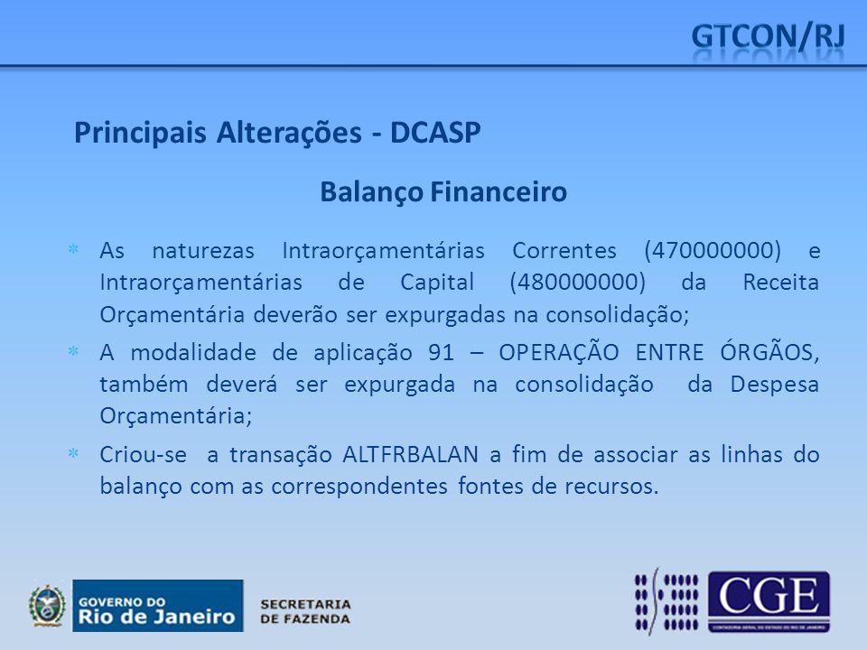 GTCON/RJ Principais Alterações - DCASP Balanço Financeiro