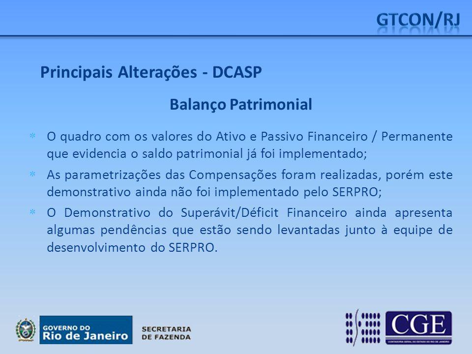 GTCON/RJ Principais Alterações - DCASP Balanço Patrimonial