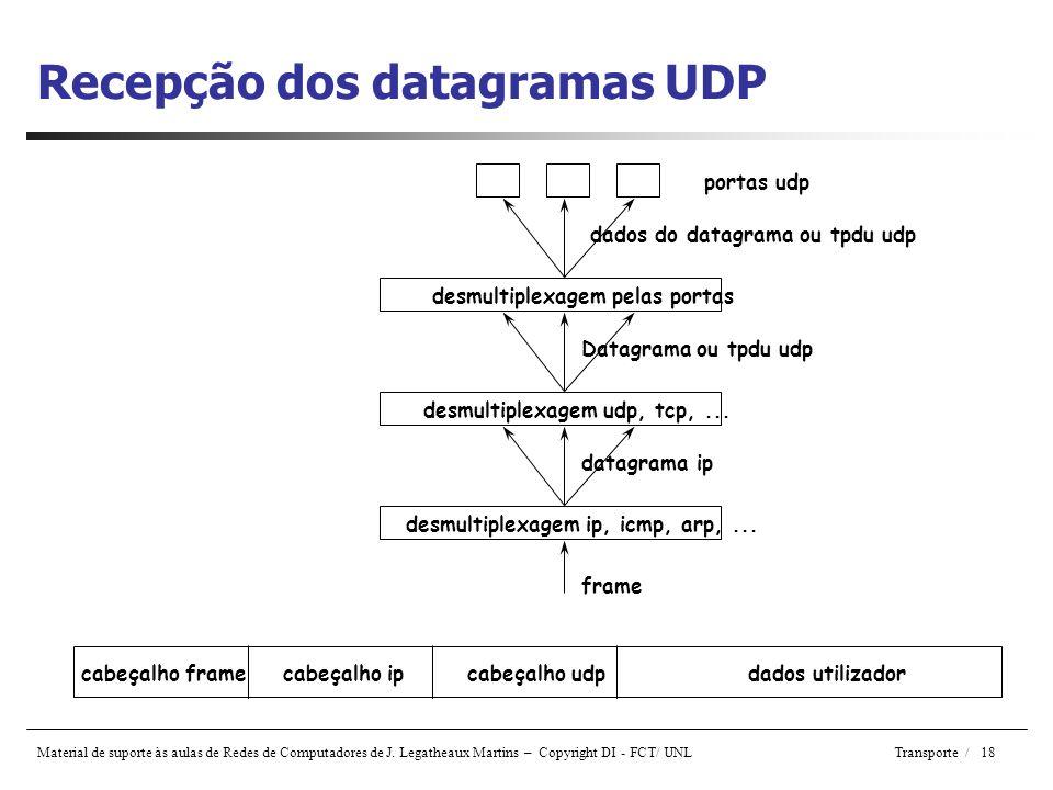 Recepção dos datagramas UDP