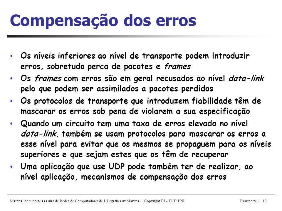 Compensação dos erros Os níveis inferiores ao nível de transporte podem introduzir erros, sobretudo perca de pacotes e frames.