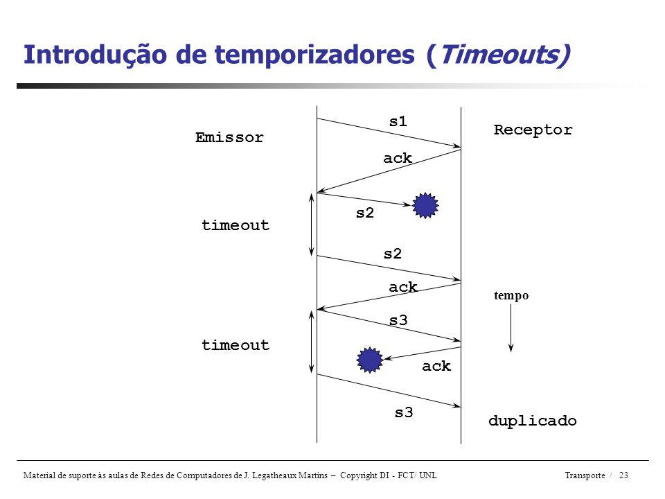 Introdução de temporizadores (Timeouts)