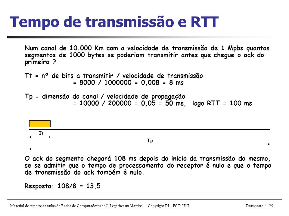 Tempo de transmissão e RTT