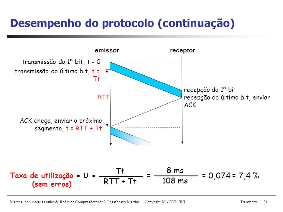Desempenho do protocolo (continuação)