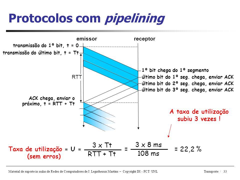 Protocolos com pipelining