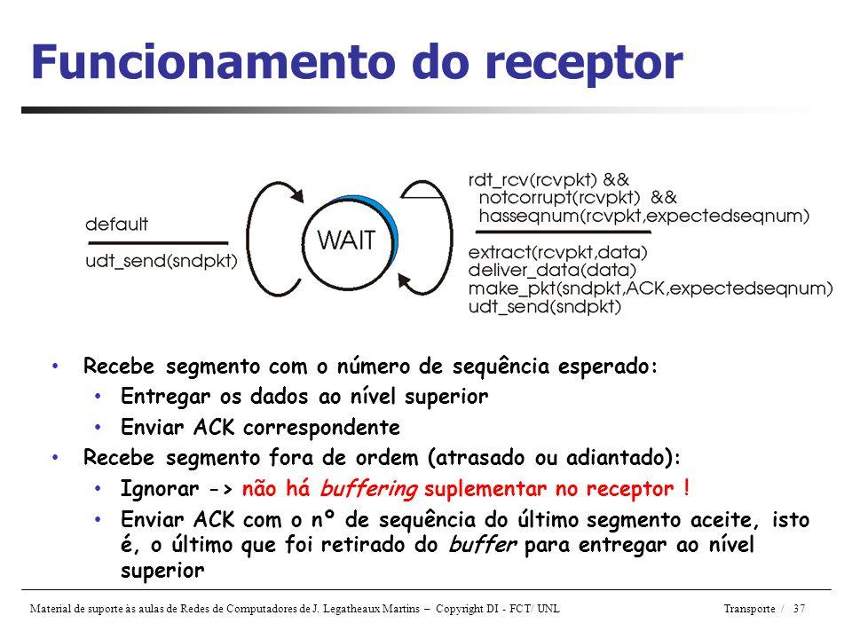 Funcionamento do receptor
