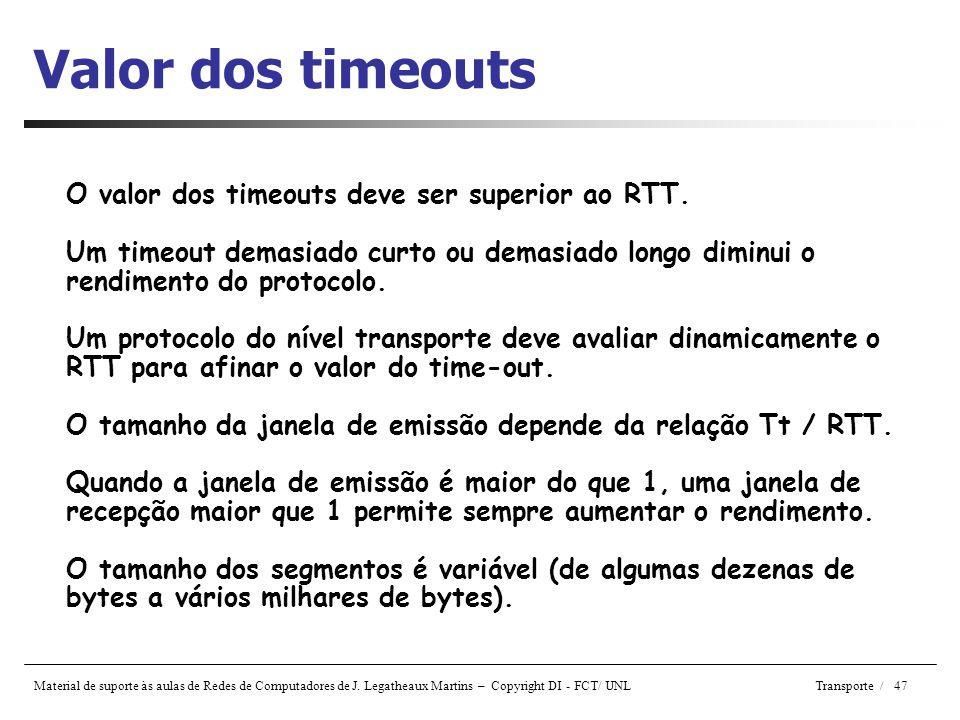 Valor dos timeouts O valor dos timeouts deve ser superior ao RTT.