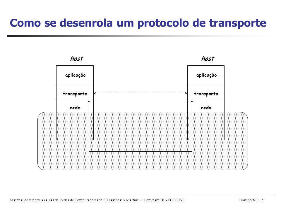 Como se desenrola um protocolo de transporte