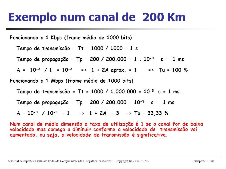 Exemplo num canal de 200 Km Funcionando a 1 Kbps (frame médio de 1000 bits) Tempo de transmissão = Tt = 1000 / 1000 = 1 s.