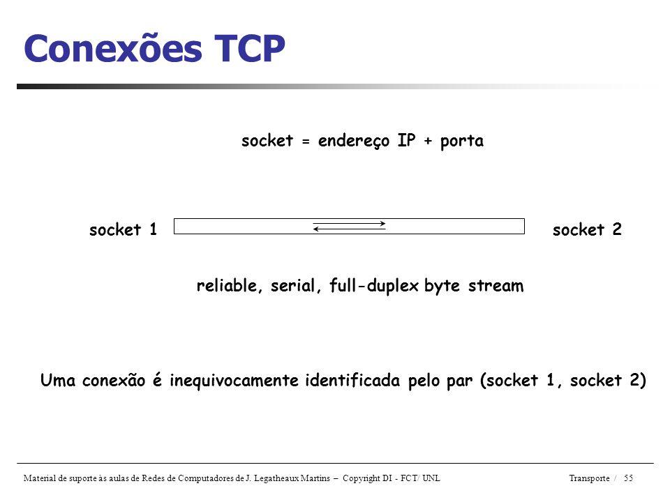 Conexões TCP socket = endereço IP + porta socket 1 socket 2