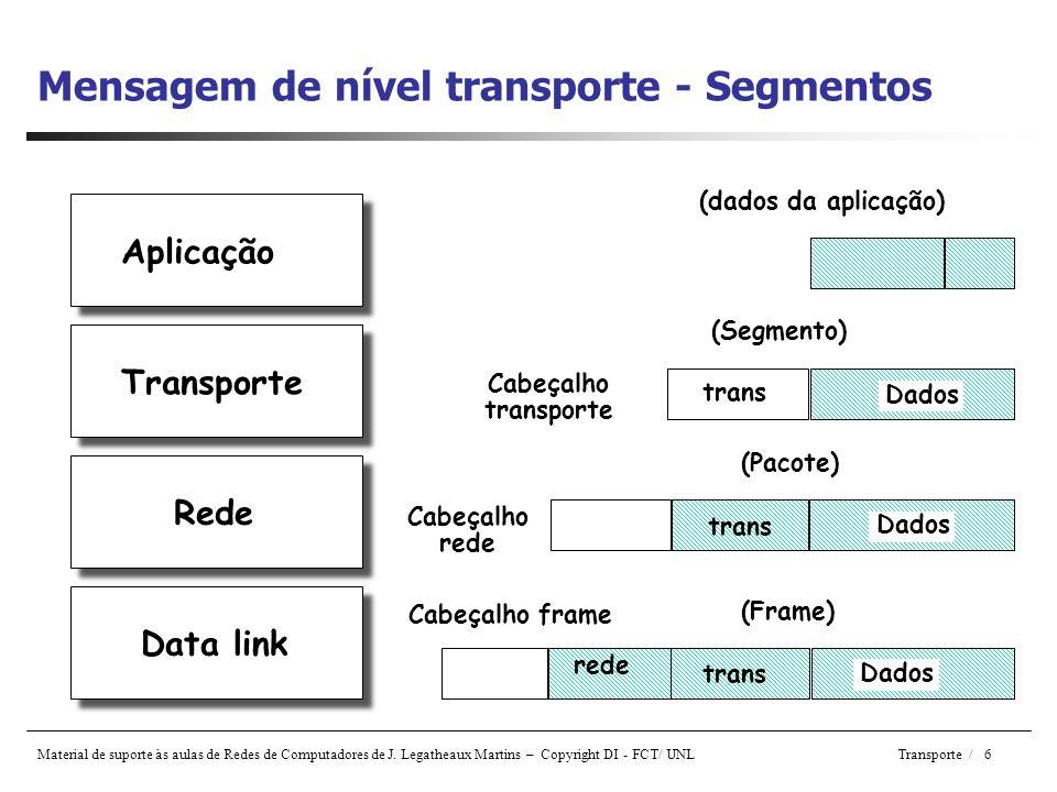 Mensagem de nível transporte - Segmentos