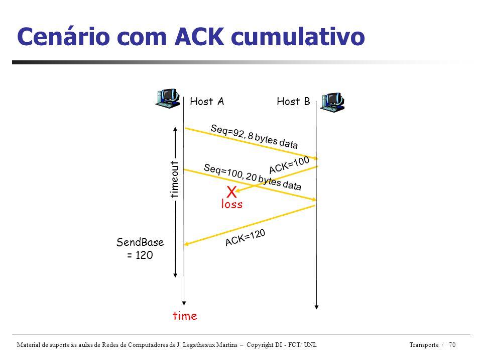 Cenário com ACK cumulativo