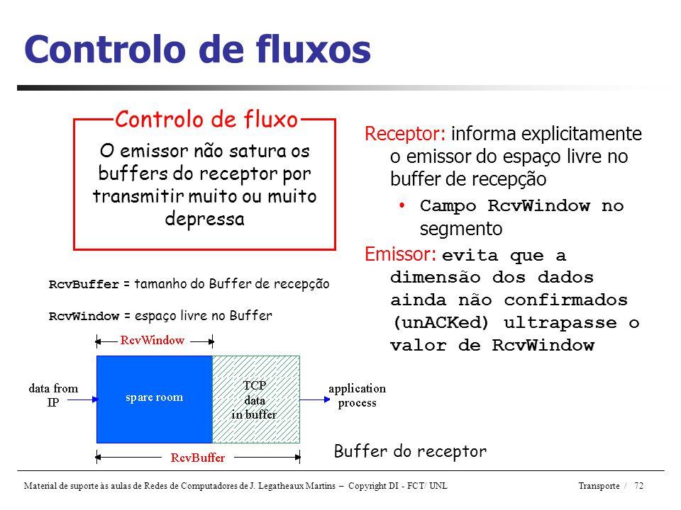 Controlo de fluxos Controlo de fluxo