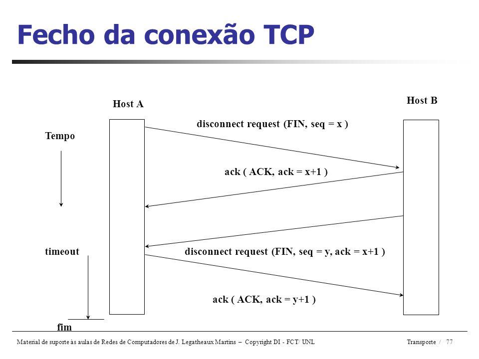 Fecho da conexão TCP Host B Host A disconnect request (FIN, seq = x )