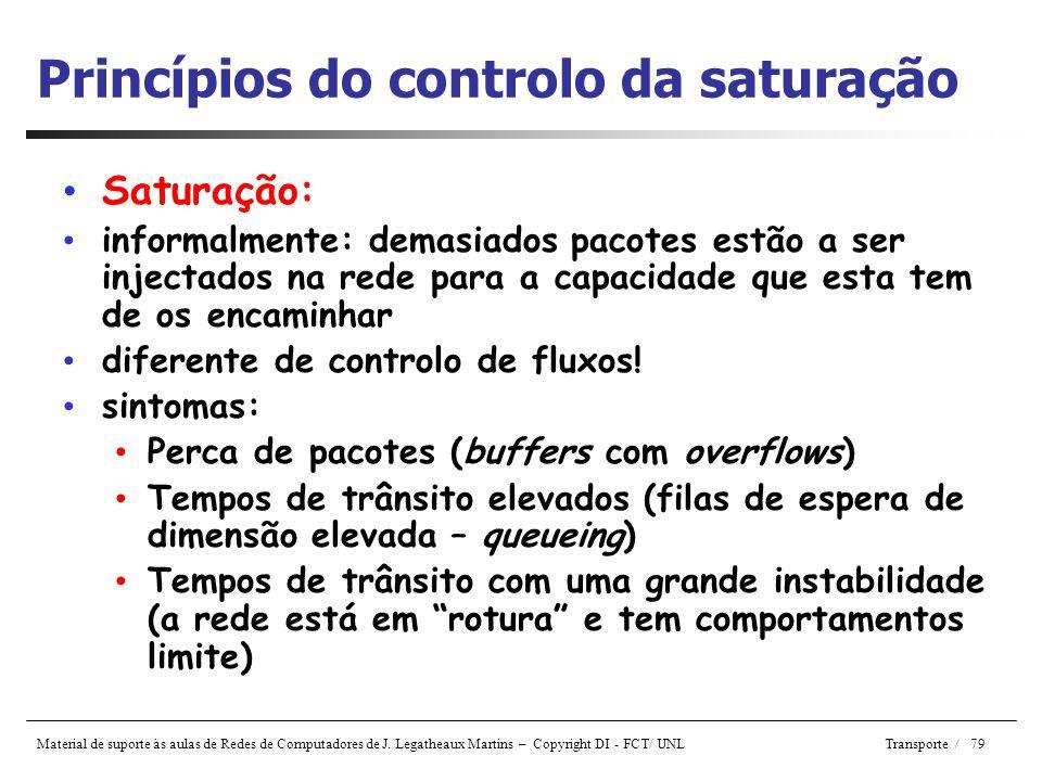Princípios do controlo da saturação