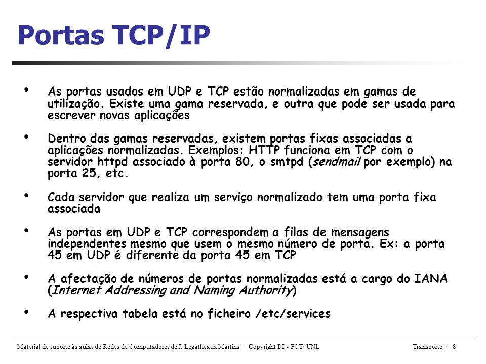 Portas TCP/IP